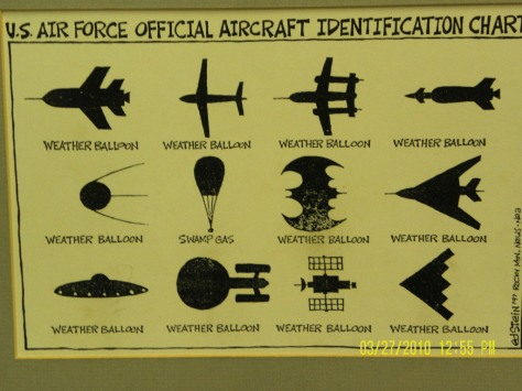 UFO Identification Chart